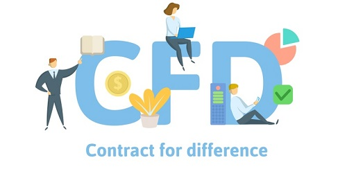 CFD Trading - Contracts For Difference